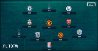 Paul Pogba, Harry Kane & Tim Terbaik Liga Primer Inggris Pekan 38