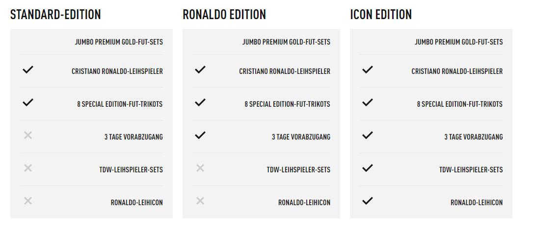 FIFA 18 Editionen
