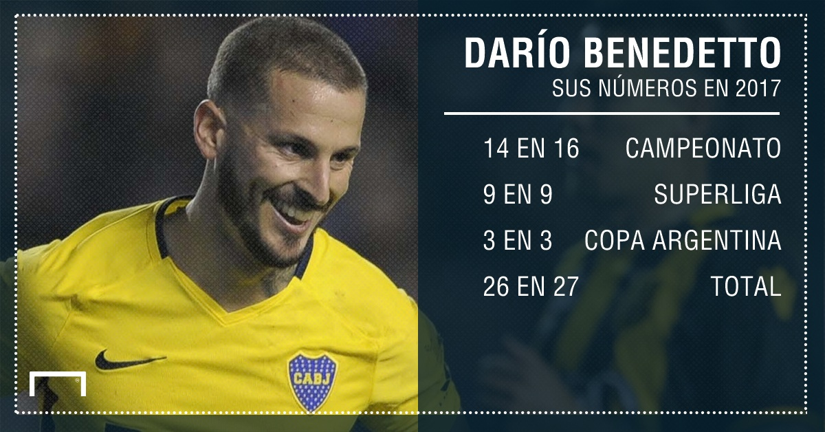 Dario Benedetto Stats 19112017