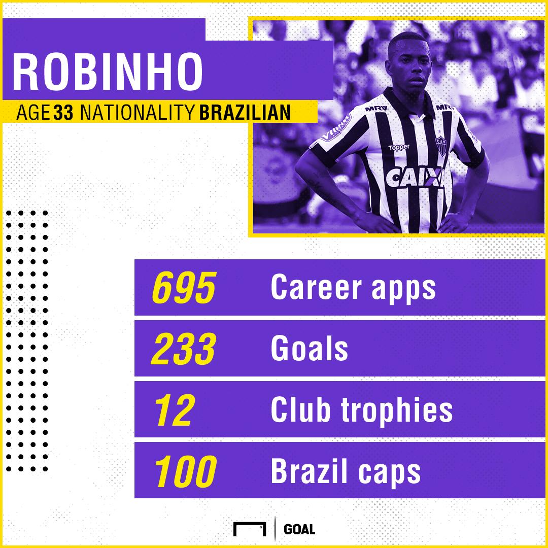 Robinho graphic