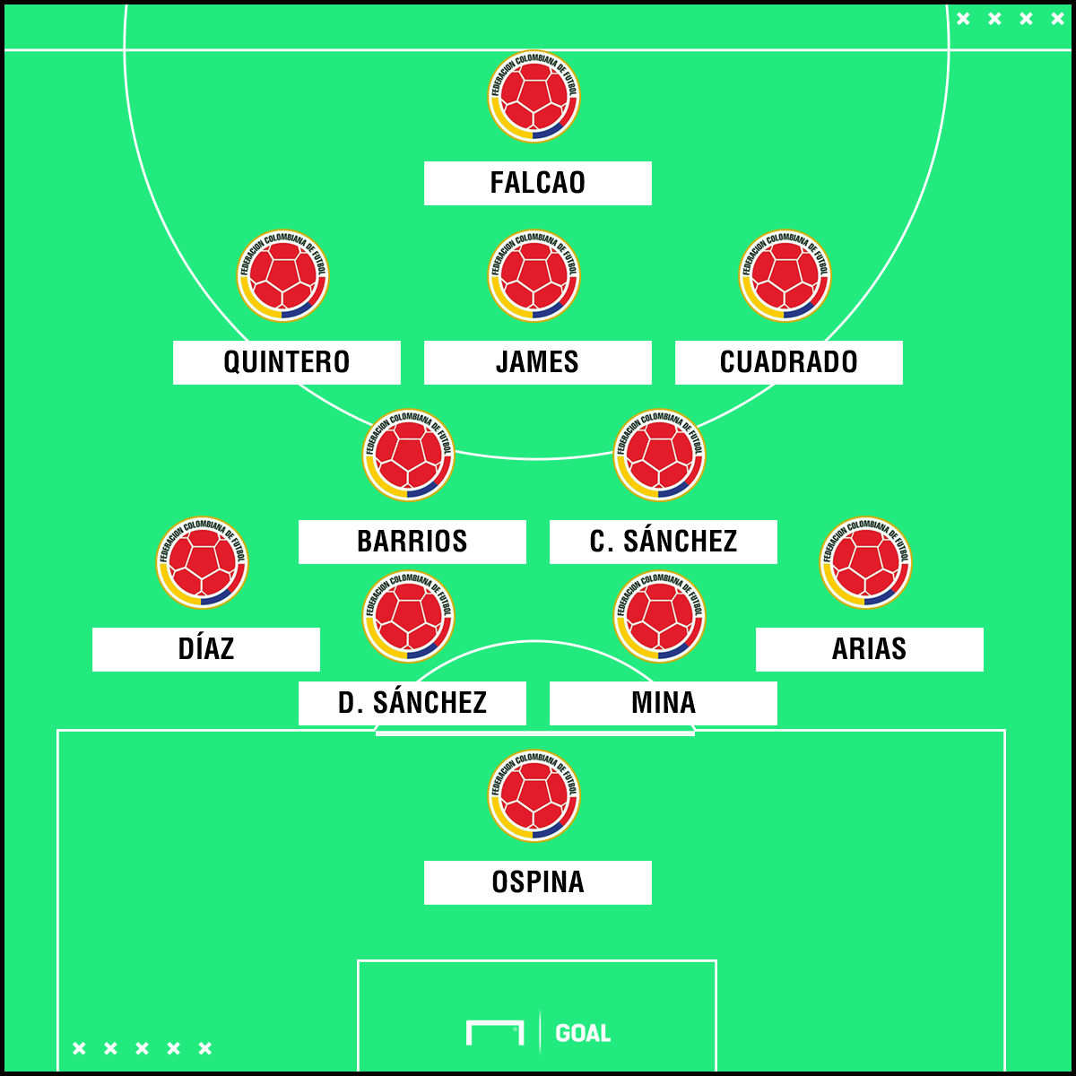 Colombia XI PS