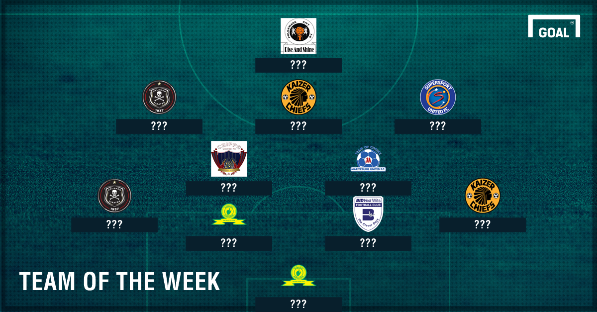 SA Team of the Week for May