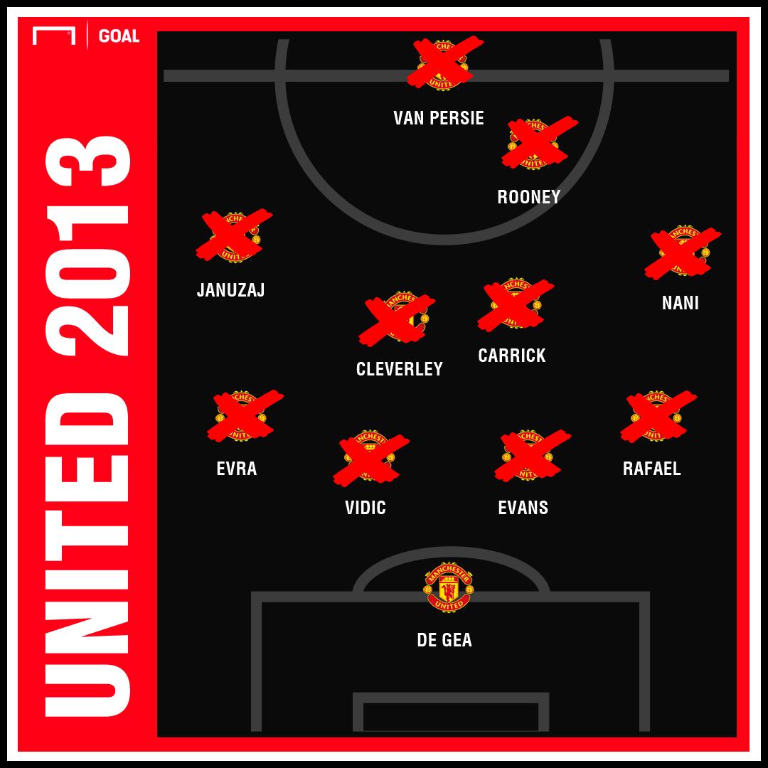 GFX United 2013