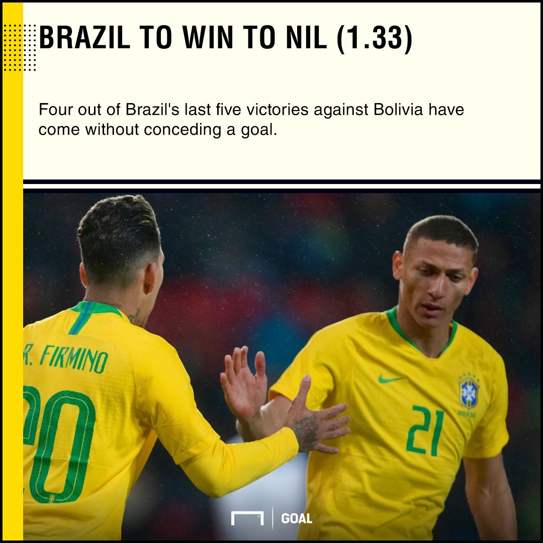 Brazil Bolivia PS