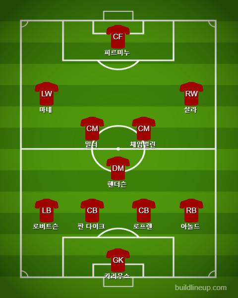 Liverpool Starting vs Manchester City
