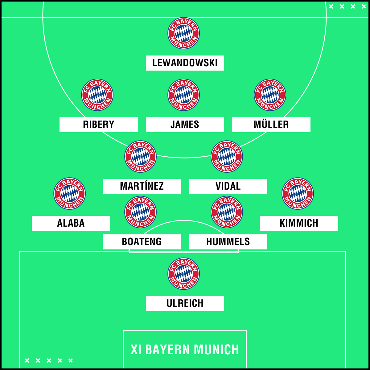 Image Result For Vivo Bayern Munich Vs Besiktas En Vivo Hora Argentina