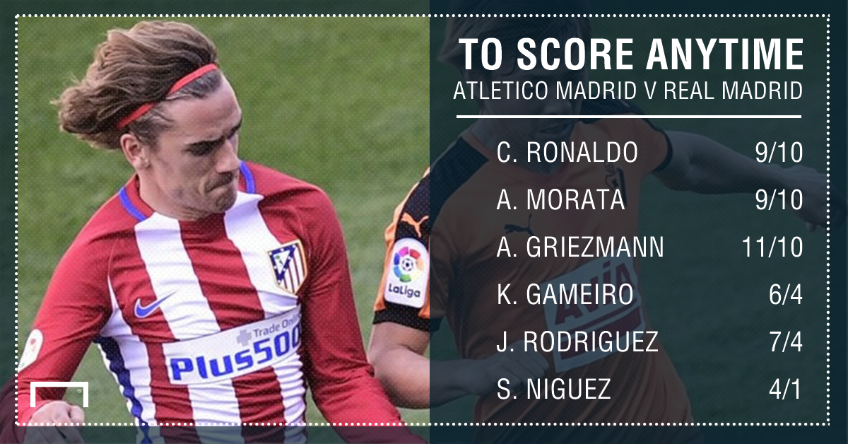 GFX Atletico Madrid Real Madrid scorer betting