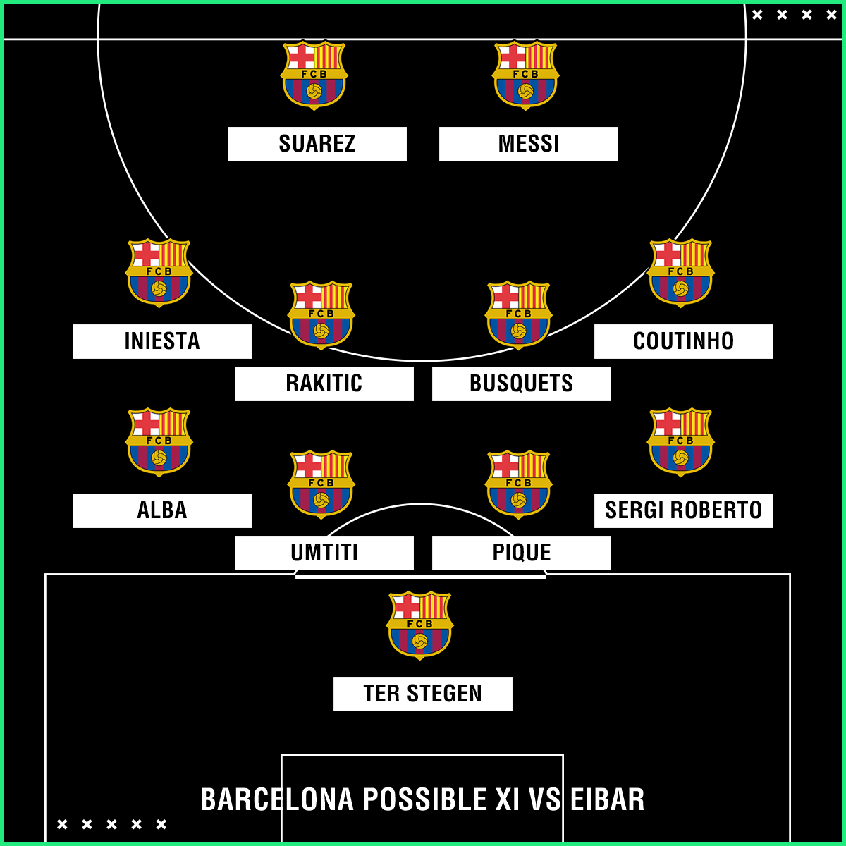Barcelona possible Eibar