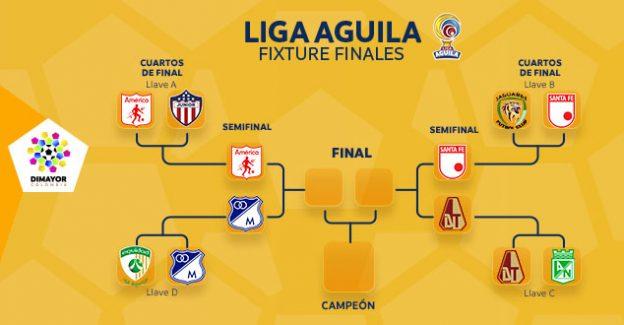 América vs Millonarios, primer clásico en semifinales de la Liga Águila