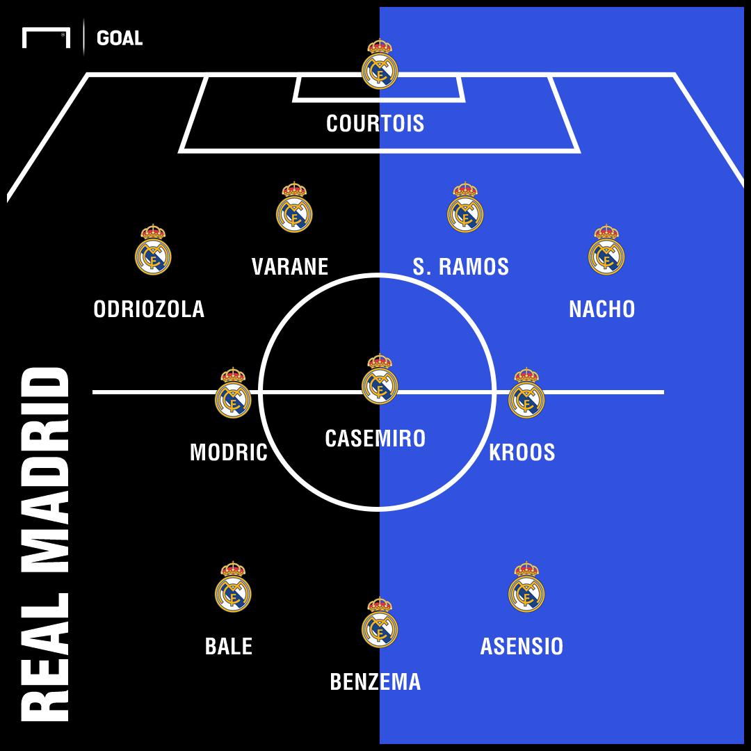 GFX Real Madrid 05102018