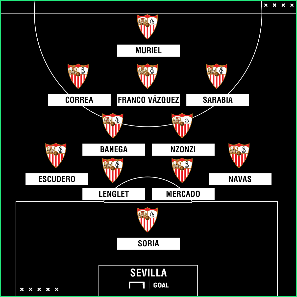 Pokal-Spektakel: Barcelona schießt Sevilla ab