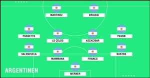 GFX U23 Argentinien