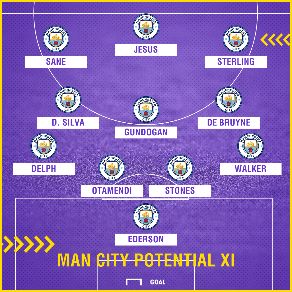 Man City XI GFX
