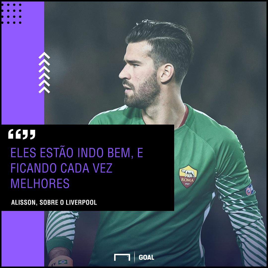 GFX Alisson Roma Liverpool