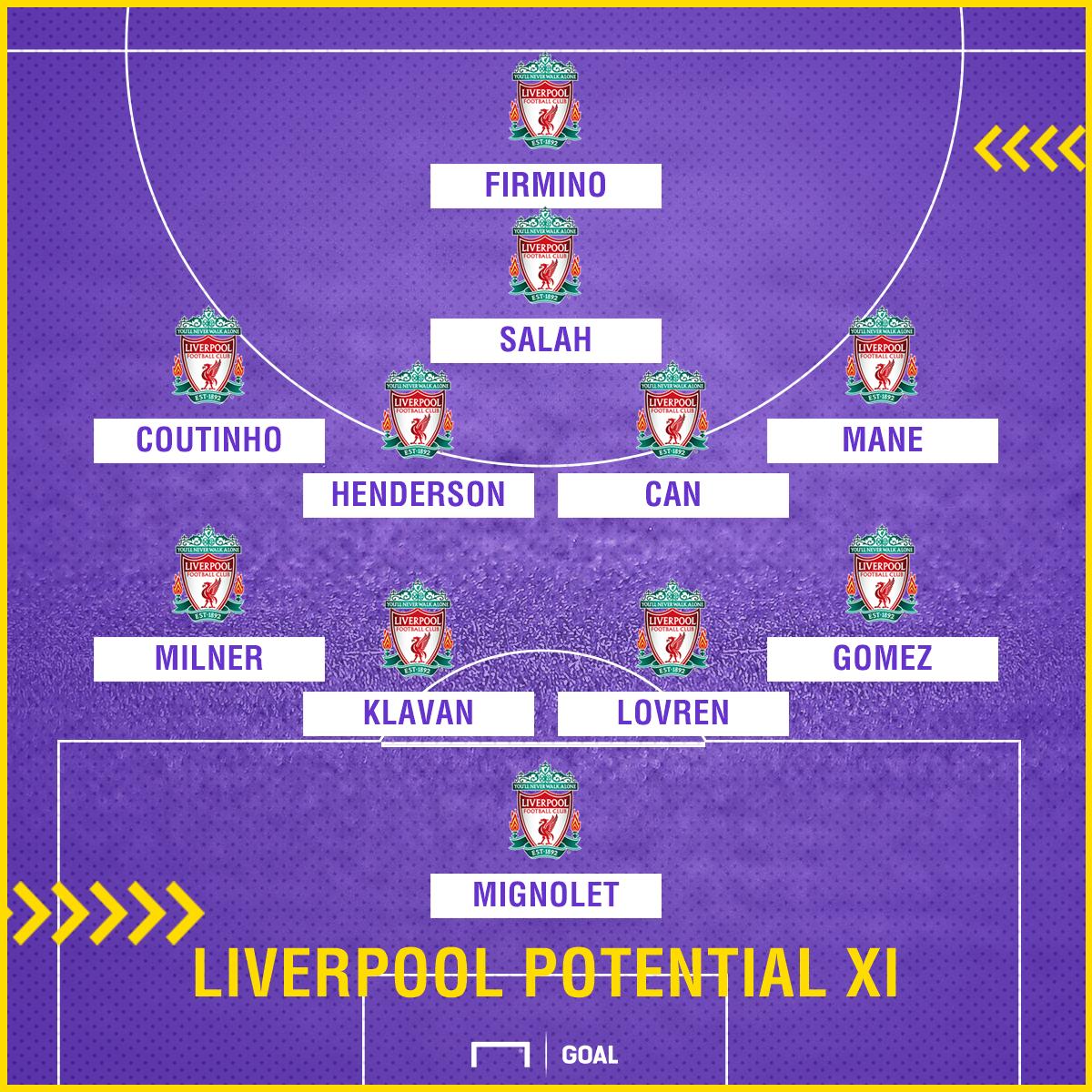 Possible Liverpool XI v Everton