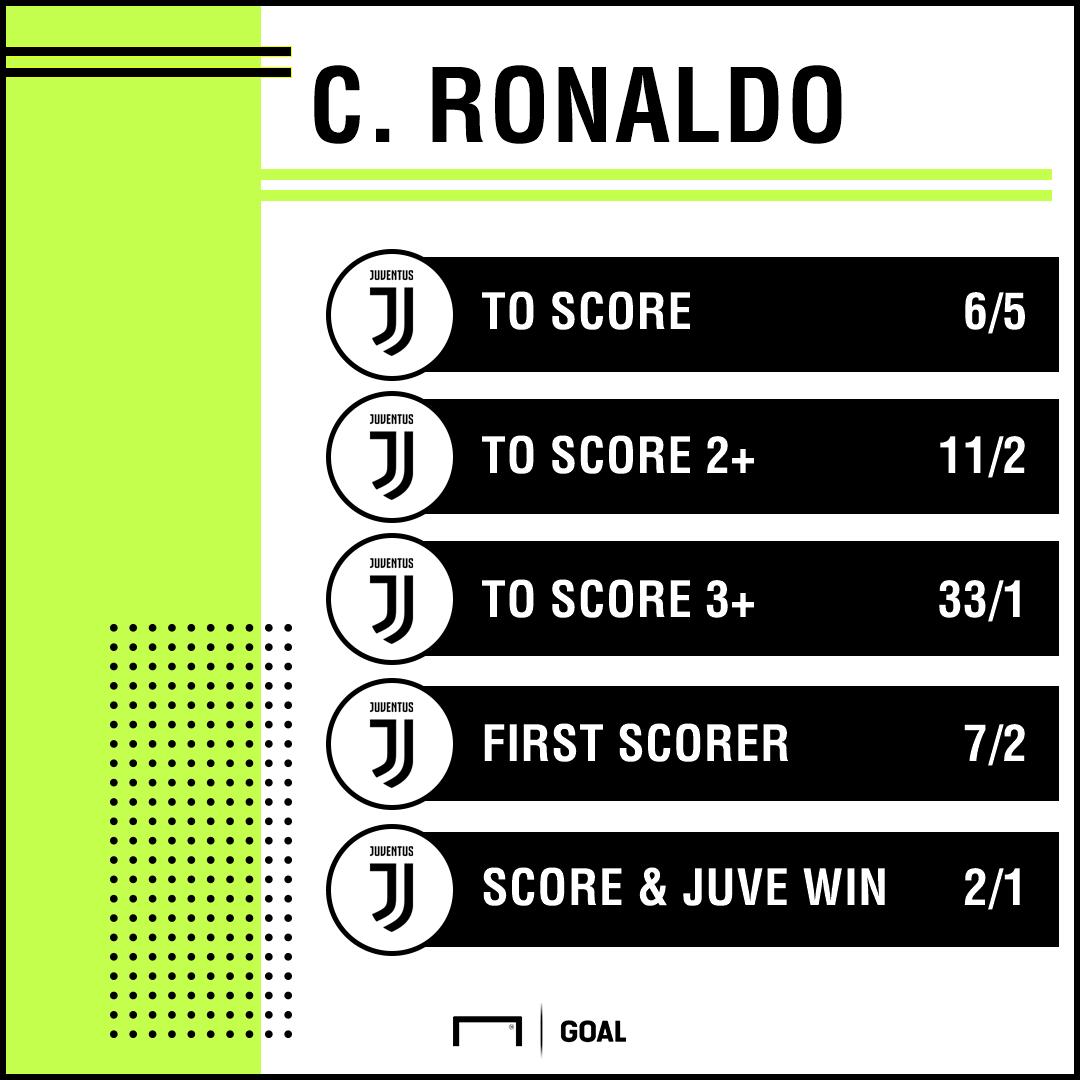 Ronaldo against Valencia odds - Champions League MD1