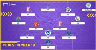 PL Team of the Week 2017-2018 สัปดาห์ที่ 19