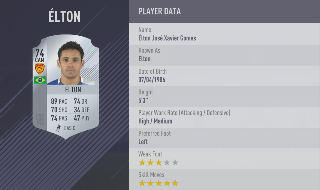 Elton Gomes FIFA 18 Skill Players