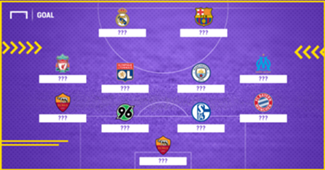 European XI by Whoscored