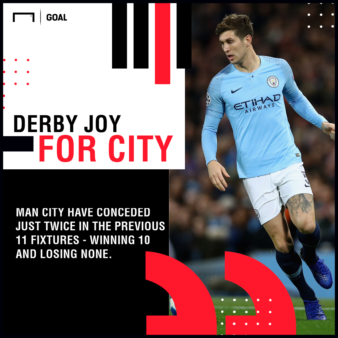 Manchester City Manchester United graphic