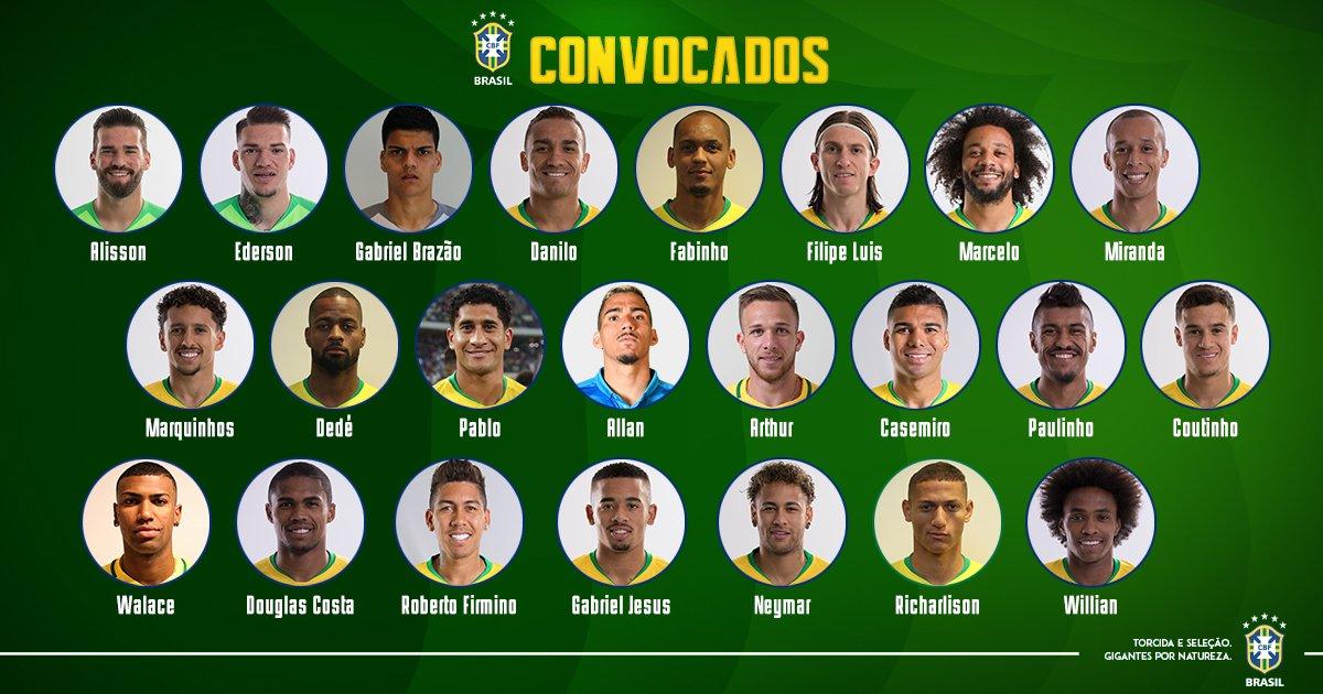 Brazil squad November 2018