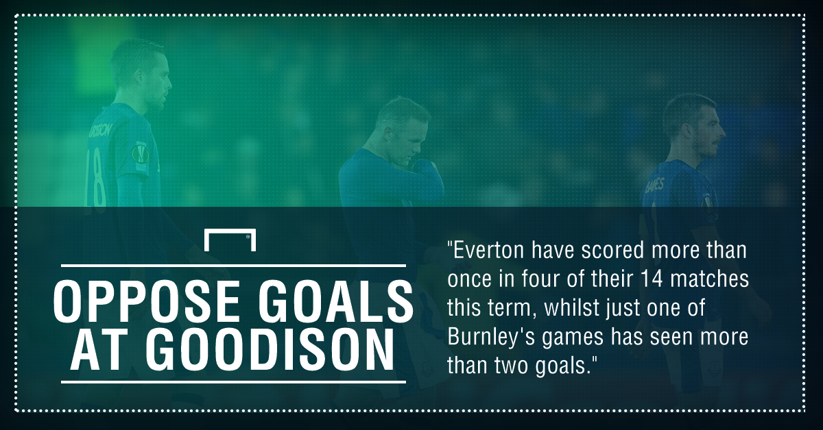 Everton Burnley graphic