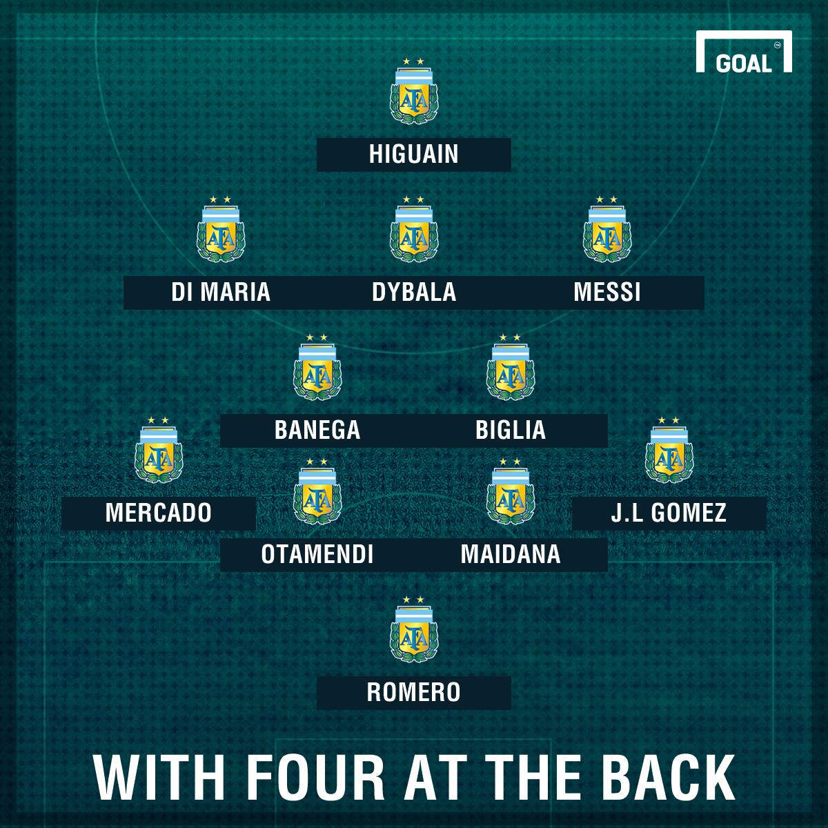 Argentina XI PS