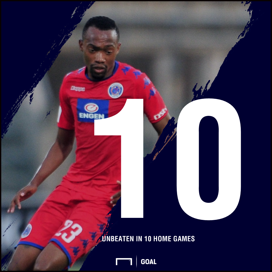 SuperSport United home record