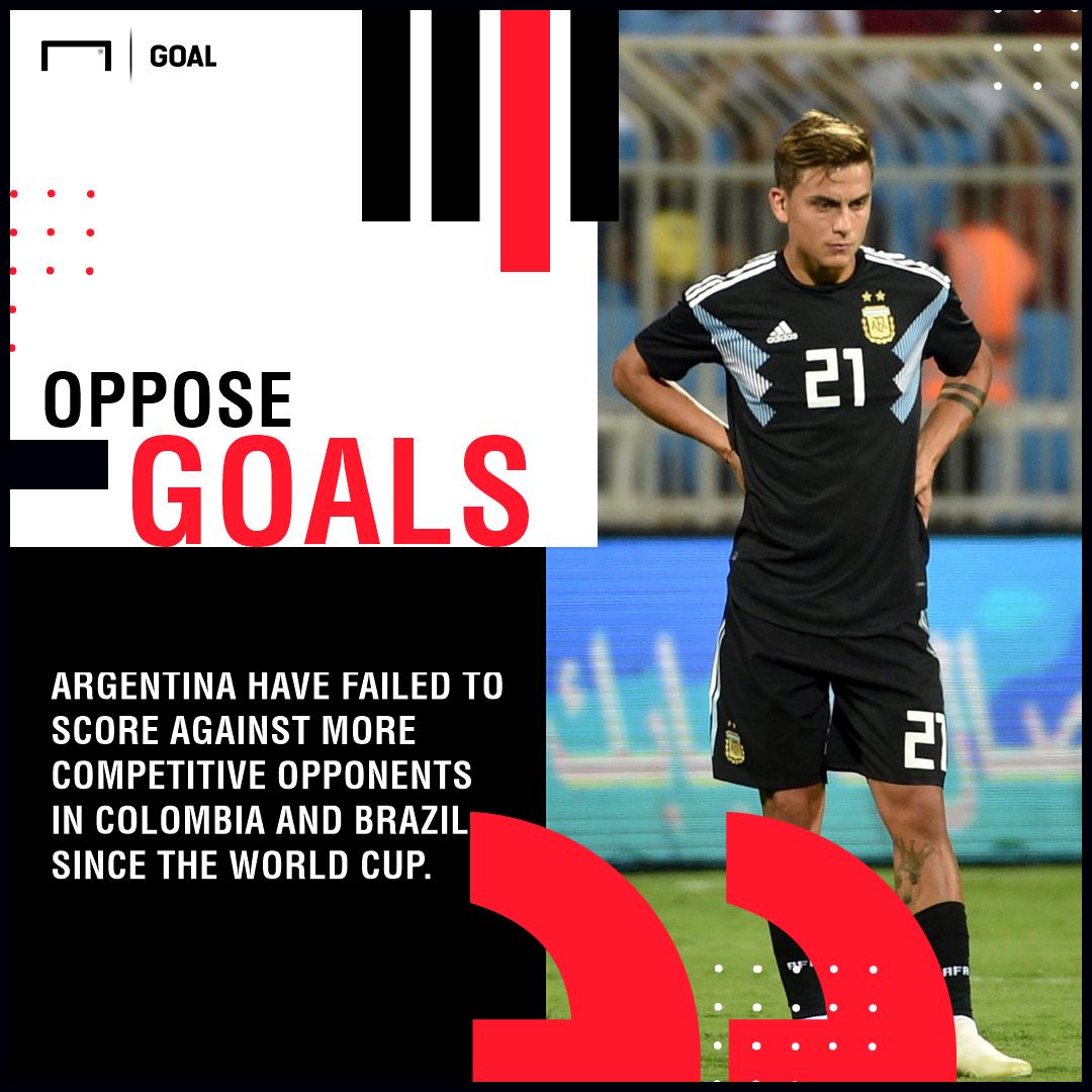 Argentina Mexico graphic