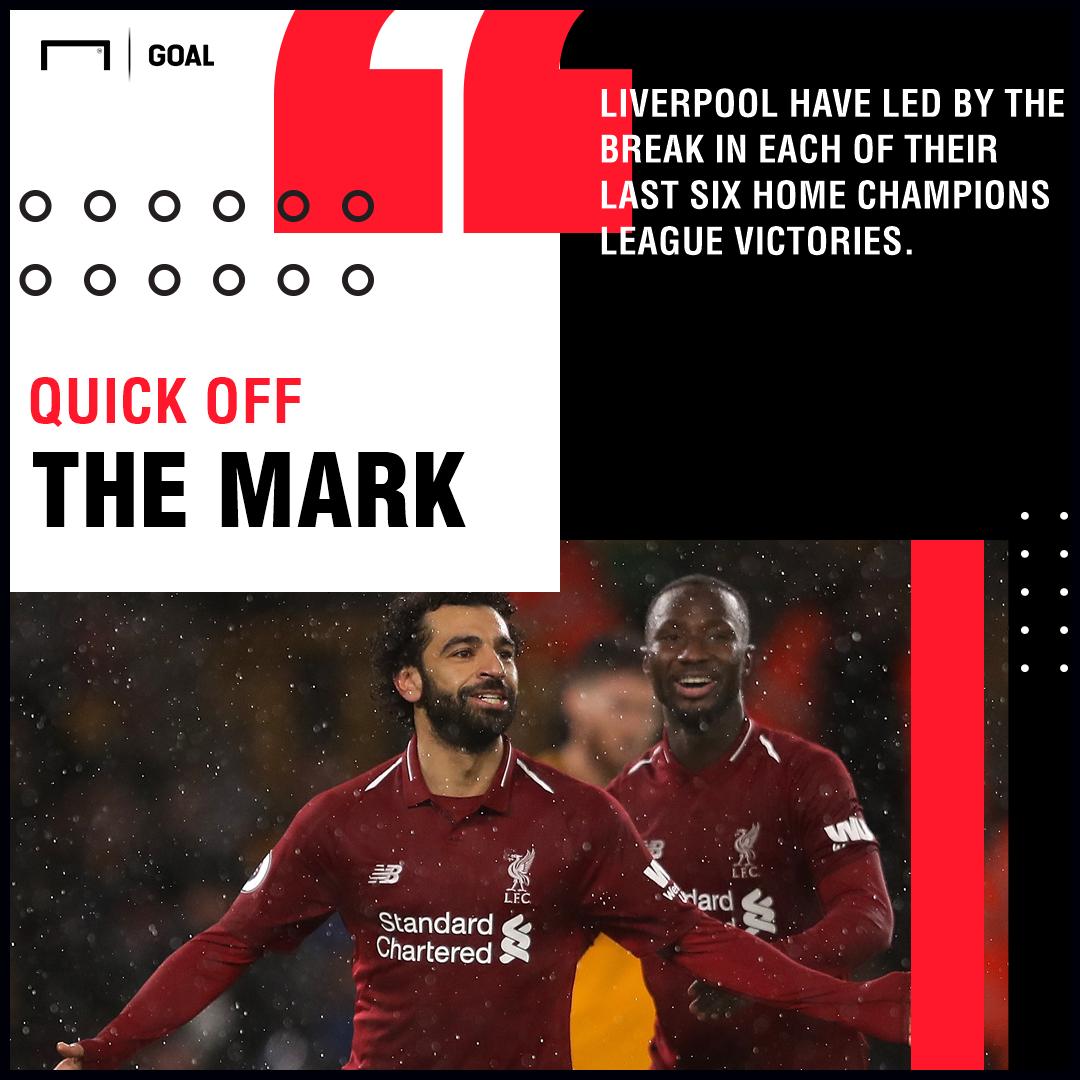 Liverpool Bayern graphic