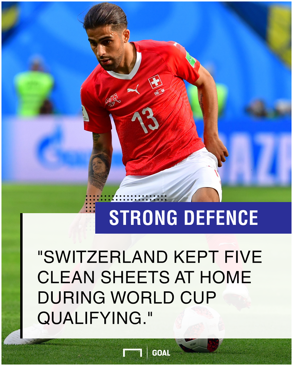 Switzerland Iceland graphic