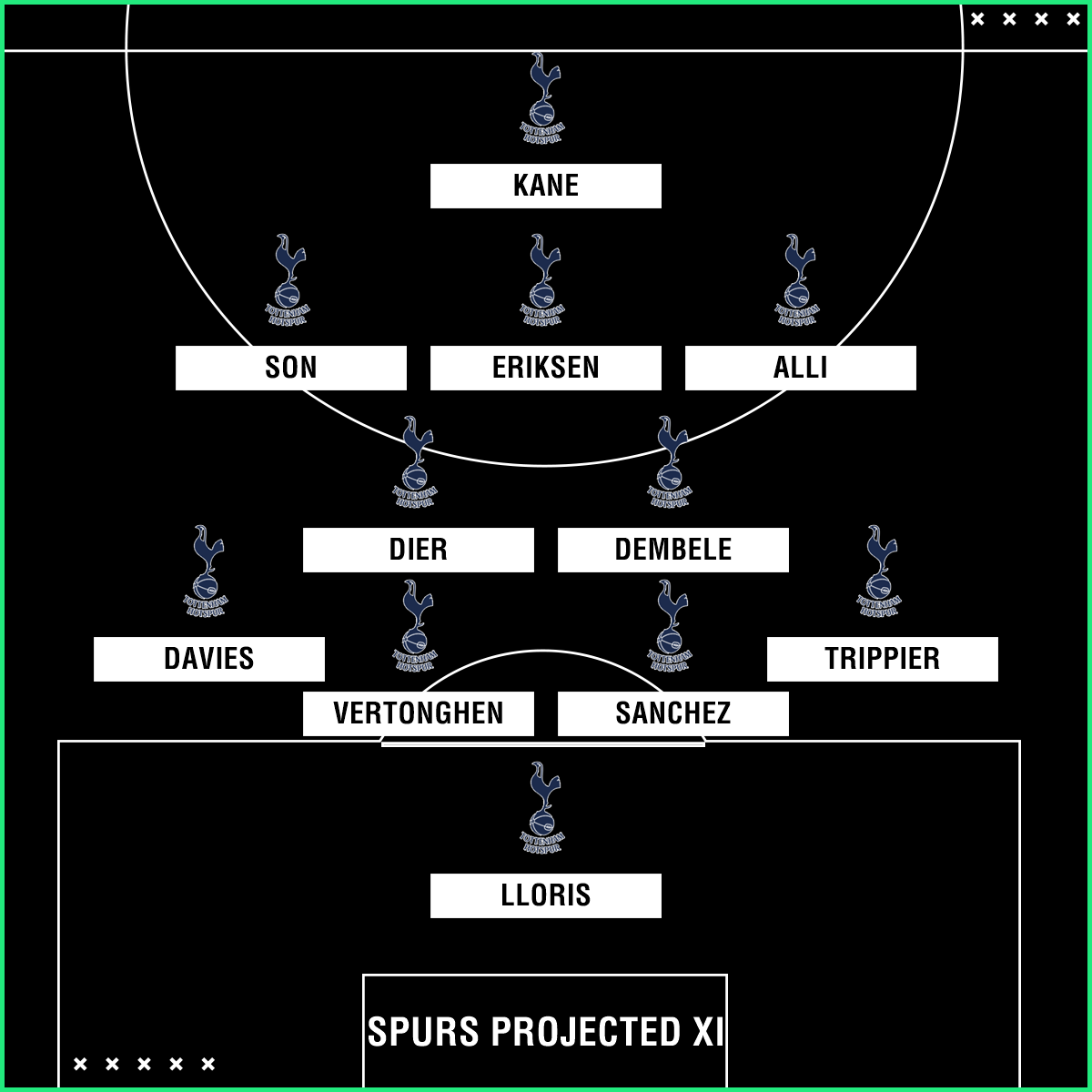 Tottenham Team News: Injuries, Suspensions And Line-up Vs