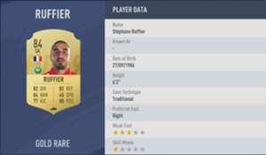 FIFA 19 12 Ruffier