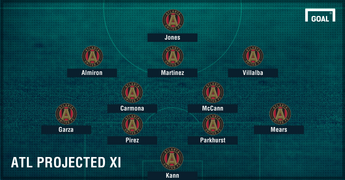 Atlanta United projected lineup GFX