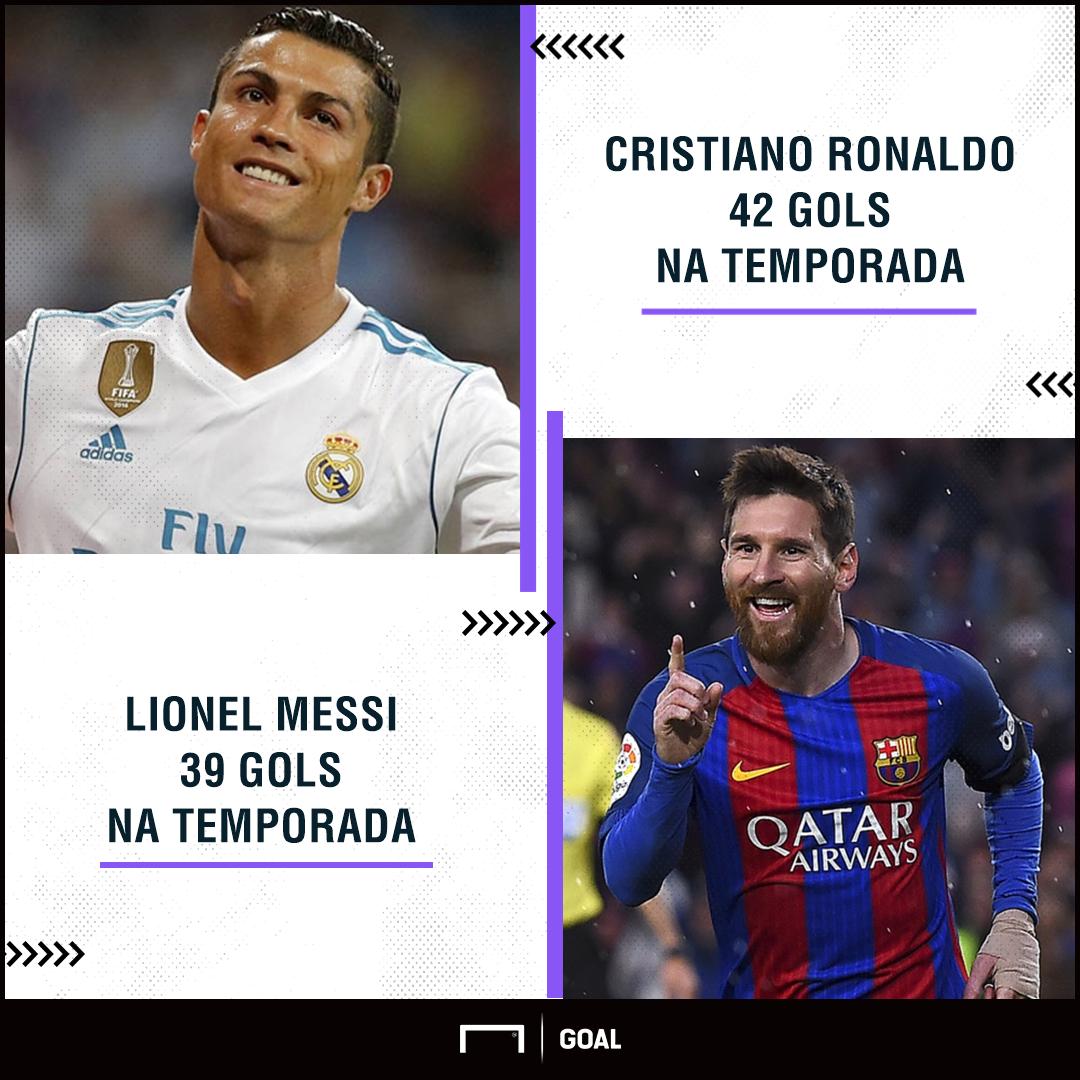 718056bbe1 A indecisão de Hulk entre Lionel Messi e Cristiano Ronaldo