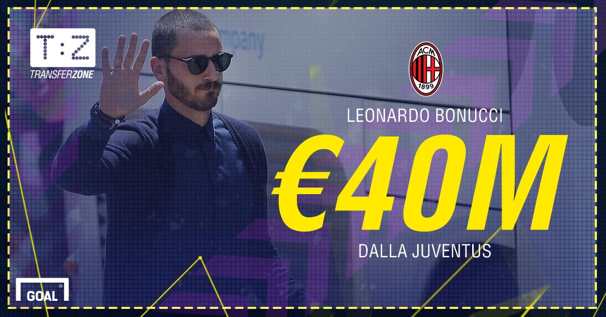 Leonardo Bonucci Milan 40M