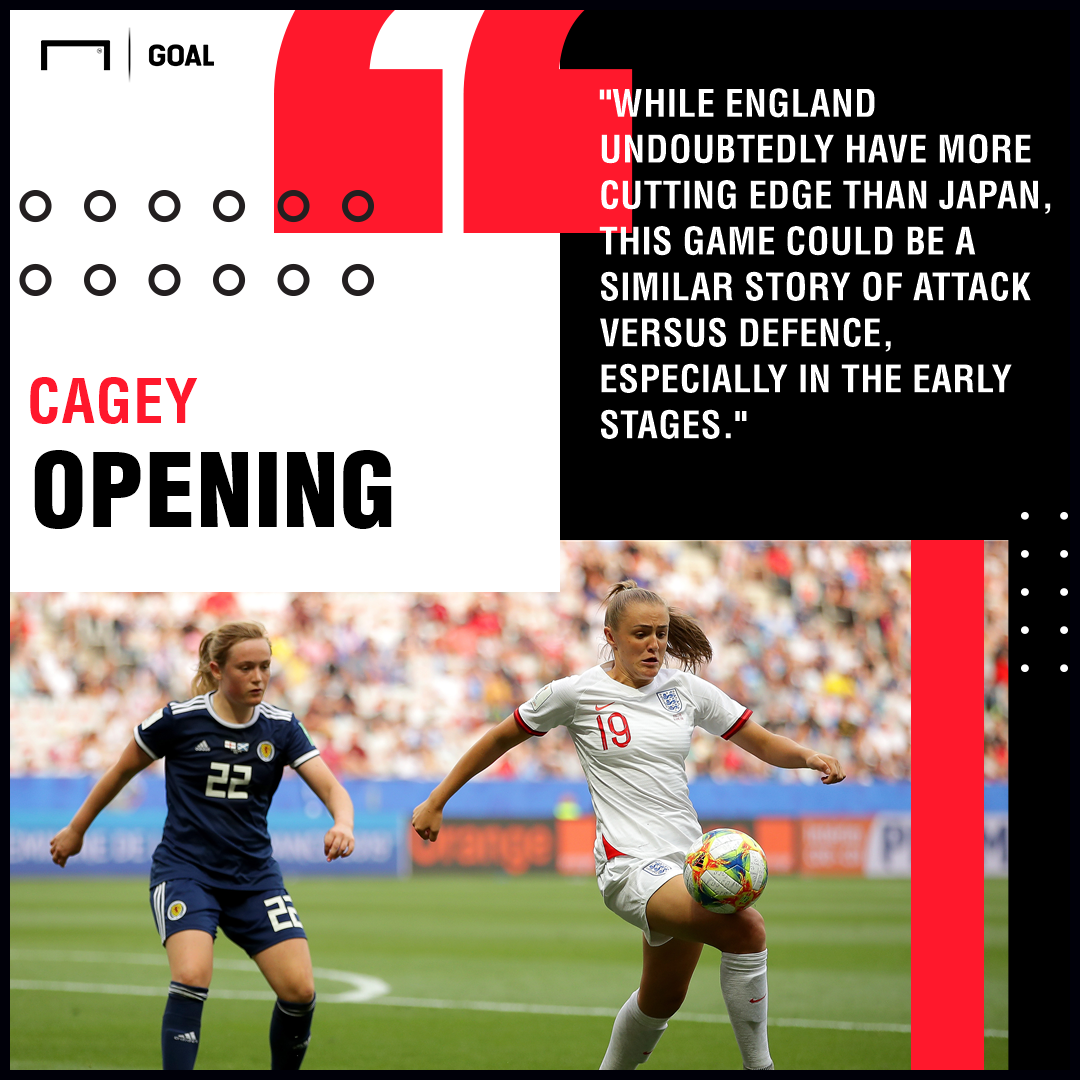 England Women v Argentina Women Betting Preview