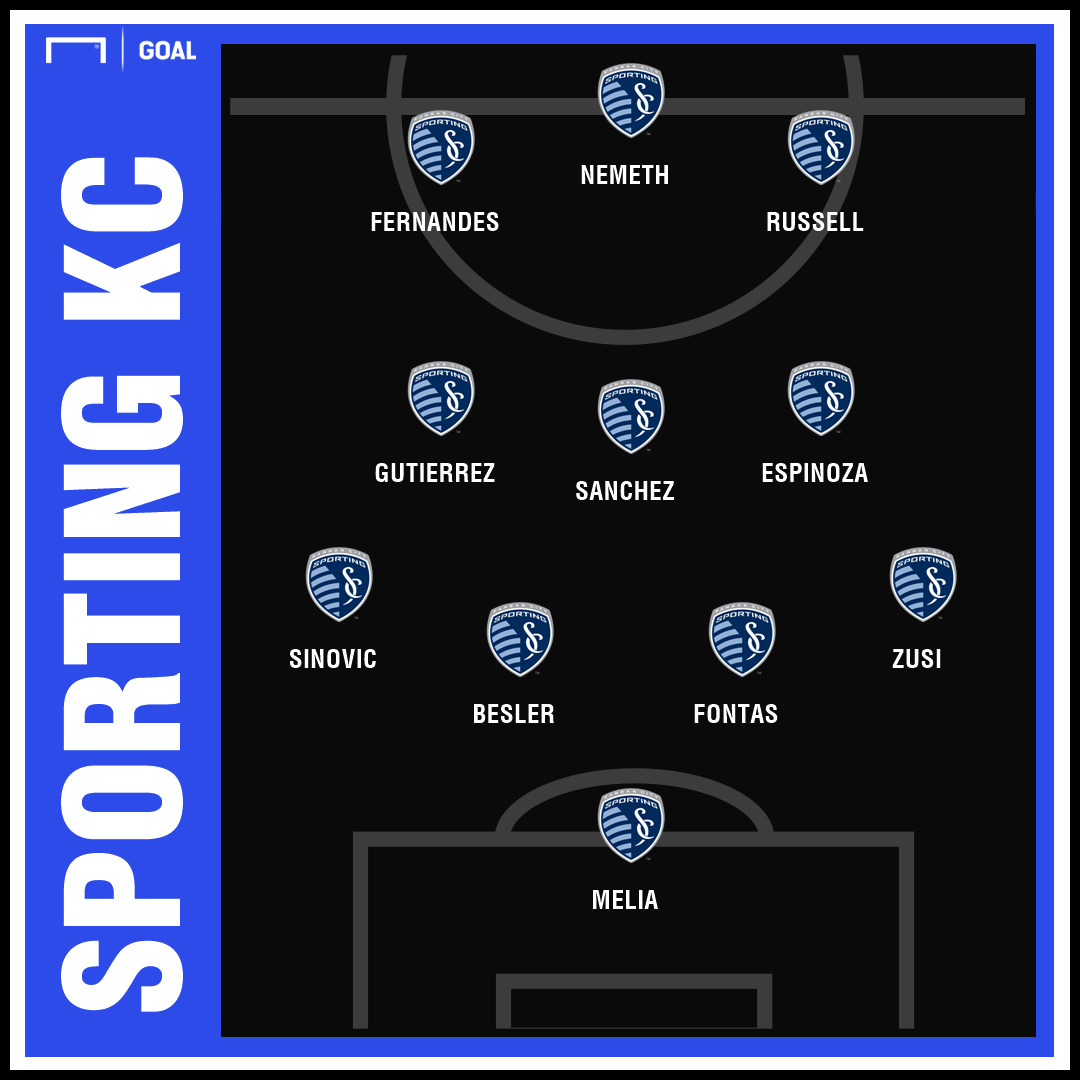 Sporting KC projected XI 2019