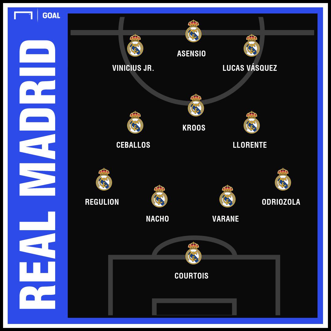 GFX Real Madrid 020219