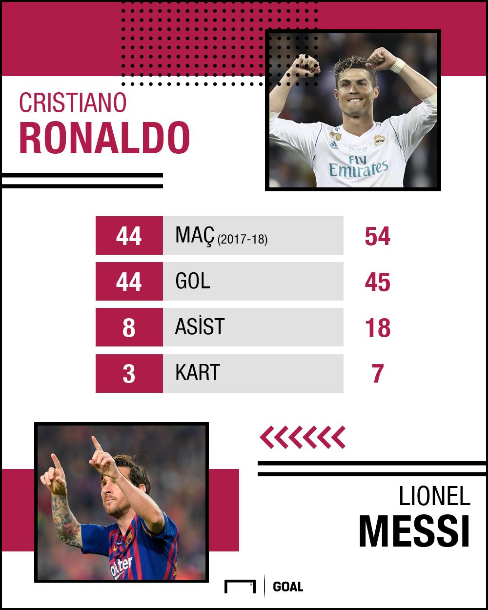 Messi Ronaldo GFX