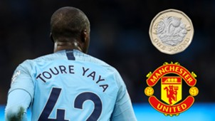 Yaya Toure One Pound Manchester United