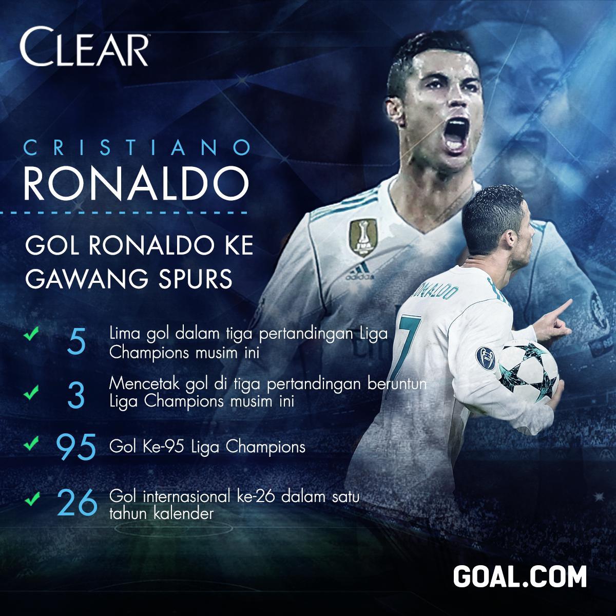gfx id - Cristiano Ronaldo Clear