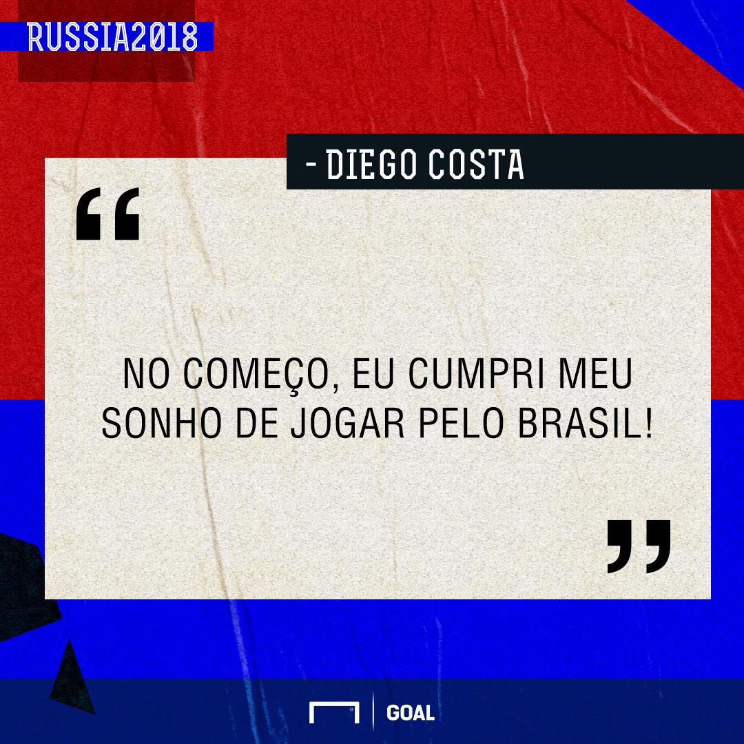 GFX_Diego Costa