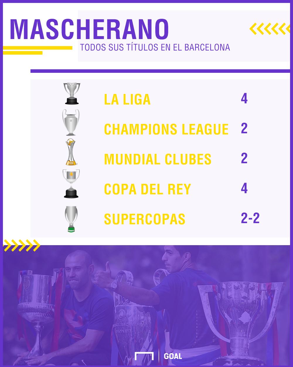 Las 14 razones del Barcelona para no olvidar a Mascherano