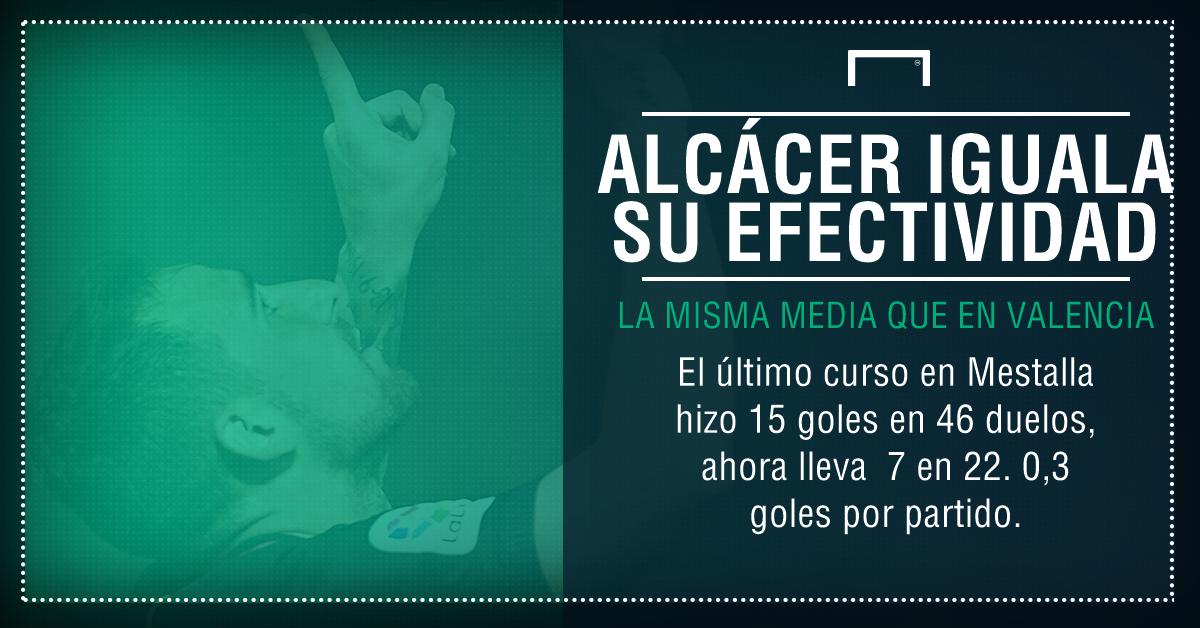 GFX Paco Alcacer