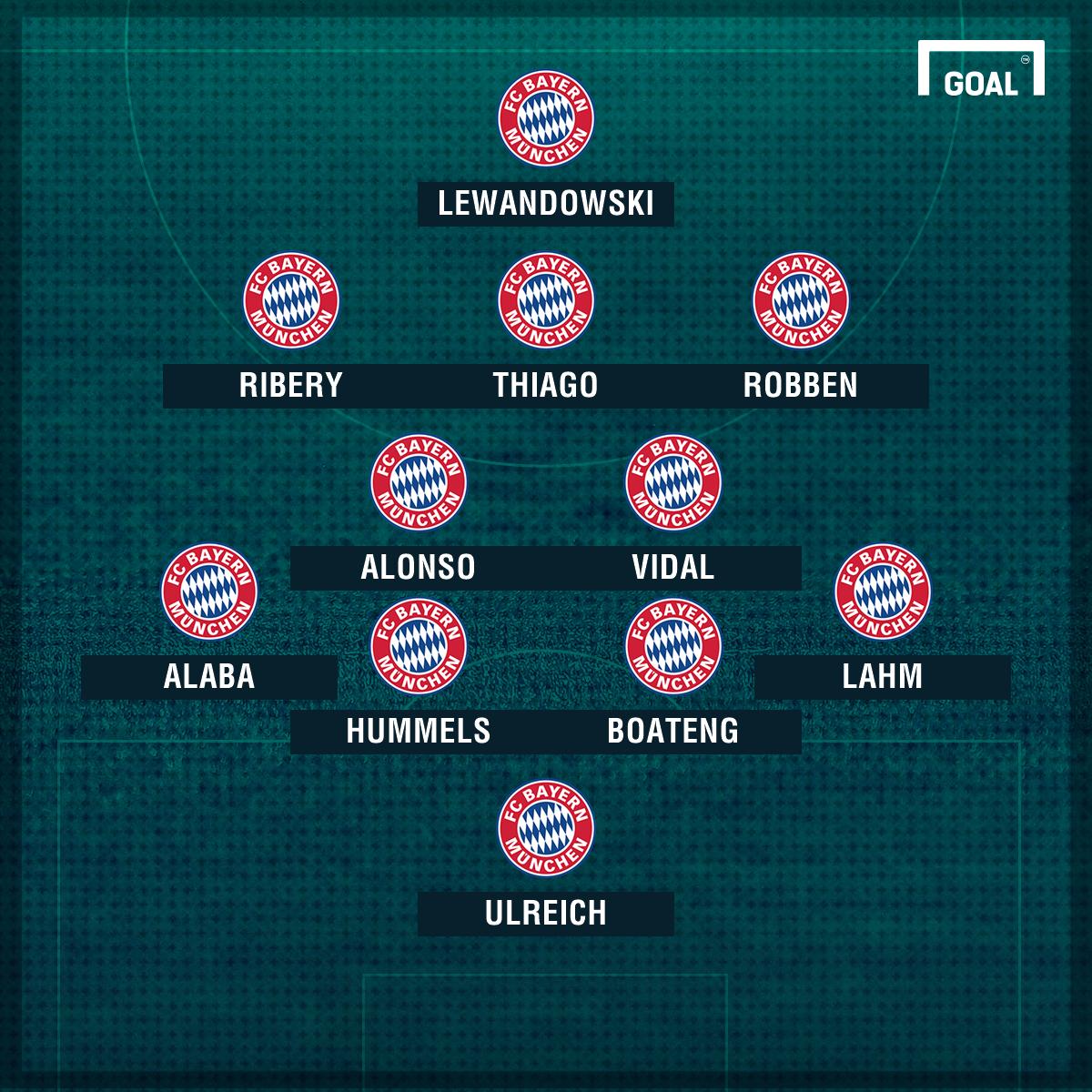 FC Bayern Borussia Dortmund GFX