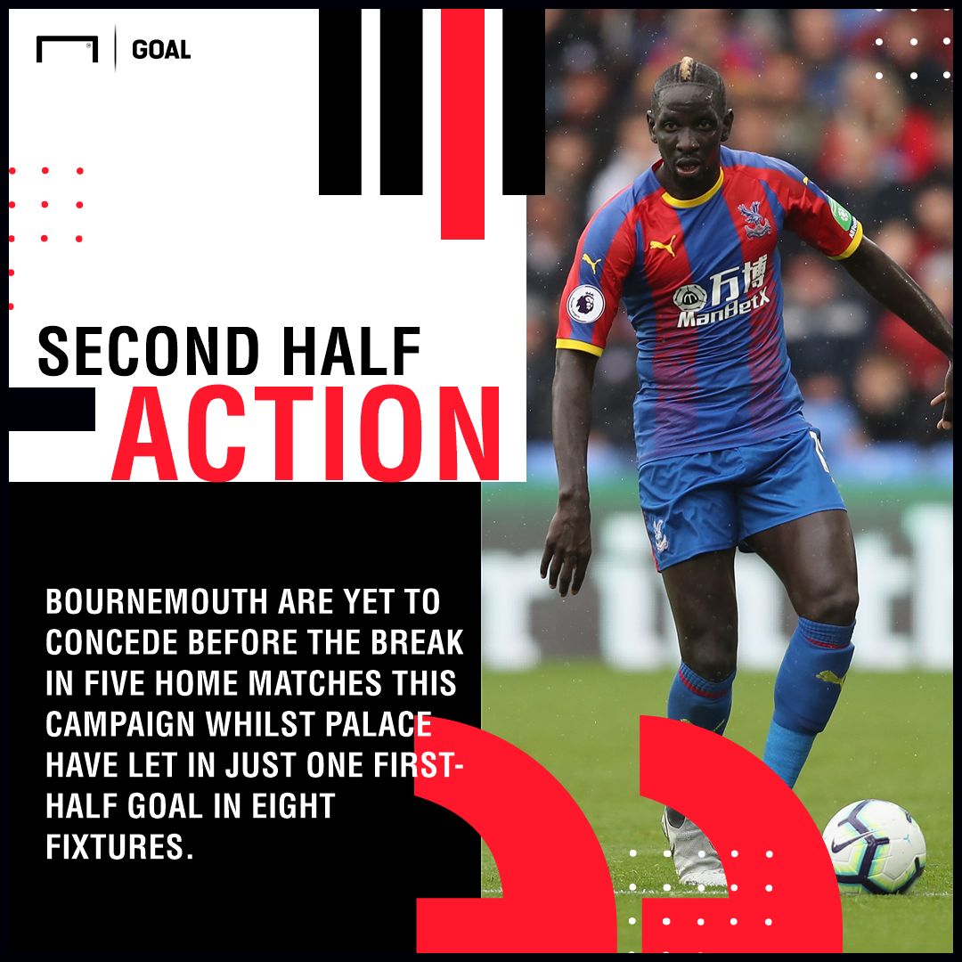 Bournemouth Crystal Palace graphic