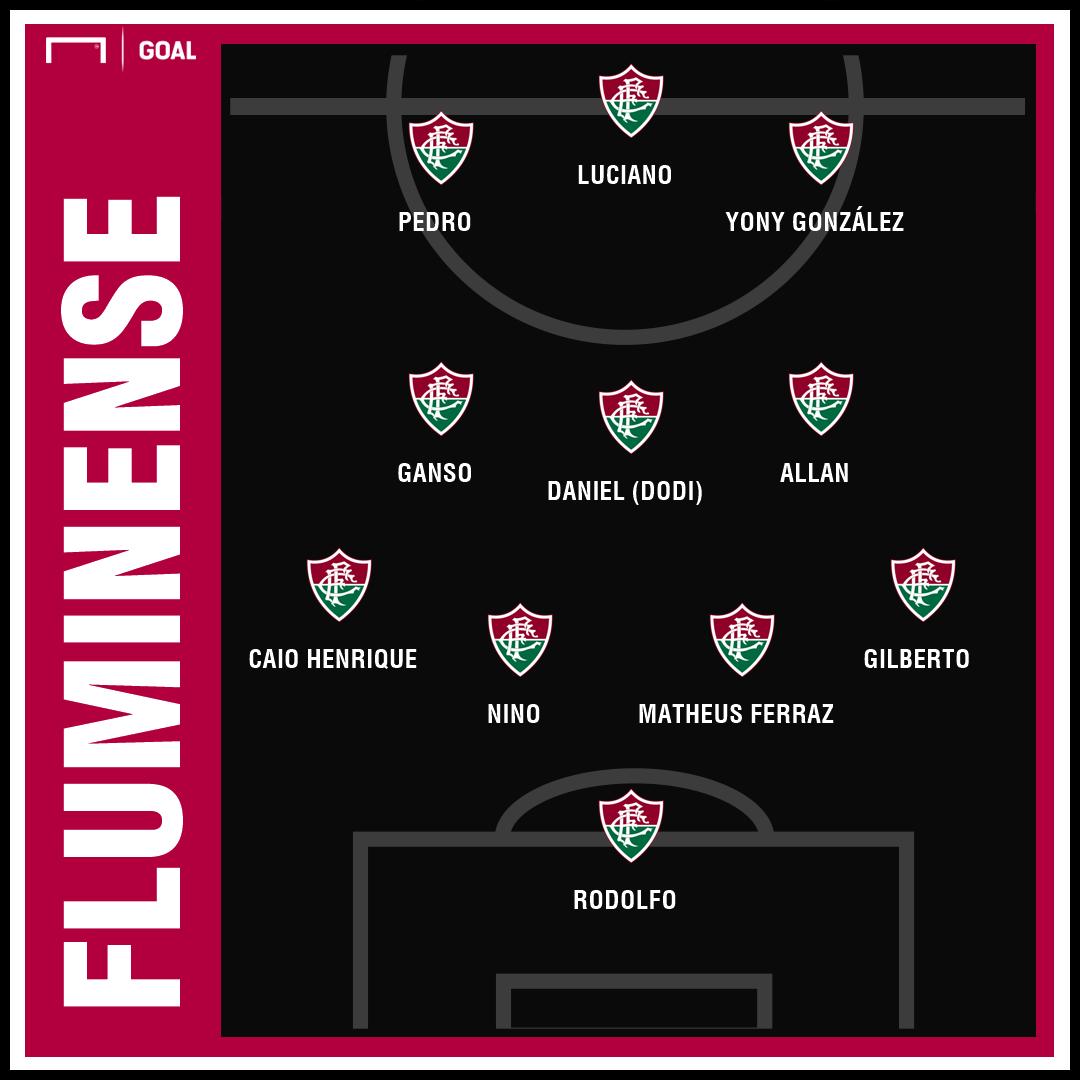 Fluminense GFX