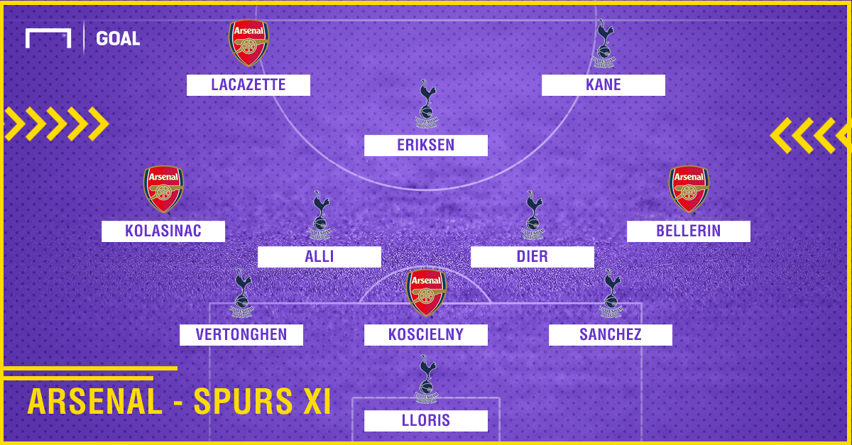 GFX Info Arsenal Spurs XI