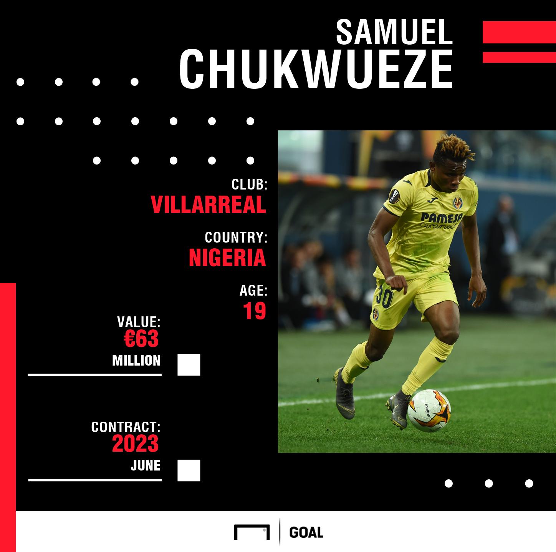 Chukwueze profile PS